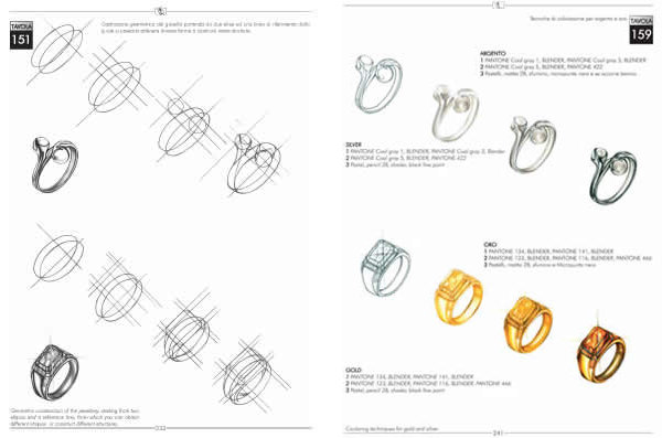 Jewelry drawing